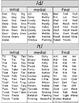 Articulation Word List - Stop Phonemes *Freebie*