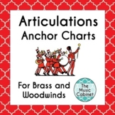Articulations anchor charts for Band: Brass and Woodwinds