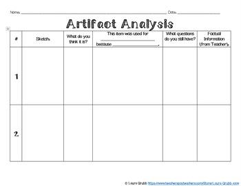 Artifact Analysis