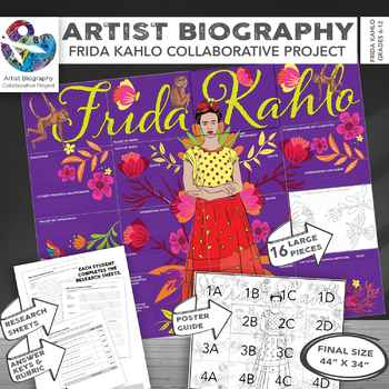 Artist Biography Collaborative Poster - Frida Kahlo Research Project