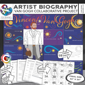 Artist Biography Collaborative Poster - Vincent Van Gogh Research Project