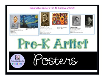 Artist Biography Posters