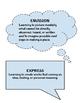 Artist Habits of Mind Printable Speech Bubbles