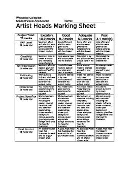Artist Heads Marking Sheet
