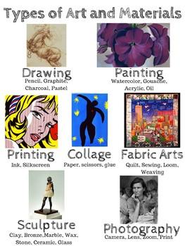 Artist Materials Poster