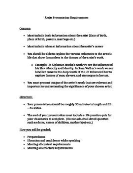 Artist Presentation Requirements