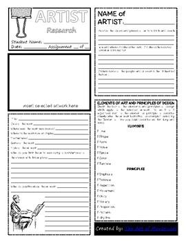 Artist Research Worksheet Bundle (includes list of 100 Artist)