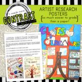 Artist Research Poster Design Worksheet Packet for High Sc