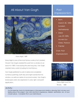 Artist- Van Gogh