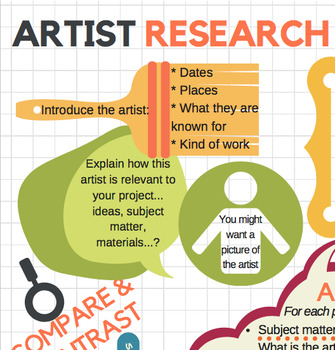 Artist research template - handout / poster / display