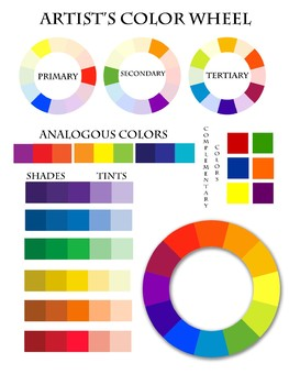 image about Printable Color Wheel Pdf identify Artists Colour Wheel Poster