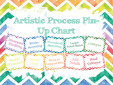 Artistic Process Pin Chart *WITH GUIDELINES!*
