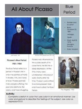 Artists- Picasso-Blue Period