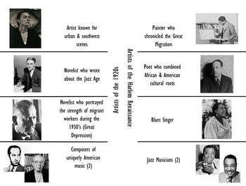 Artists from the 1920's and 1930's Foldable