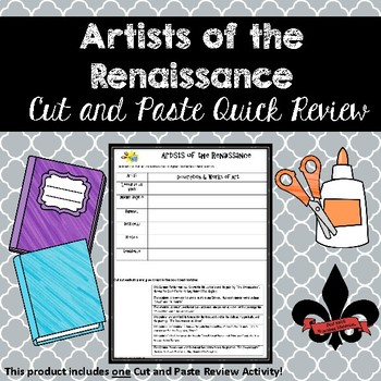 Artists of the Renaissance Cut and Paste Review--NO PREP