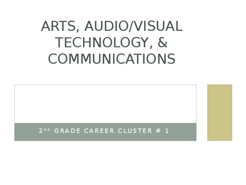 Arts, Audio/Visual Technology & Communications Career Cluster PowerPoint