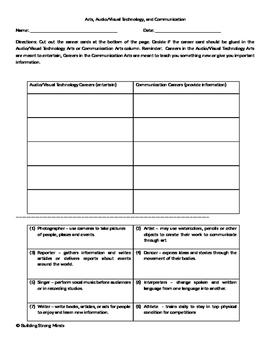 Arts Career Cluster Worksheet