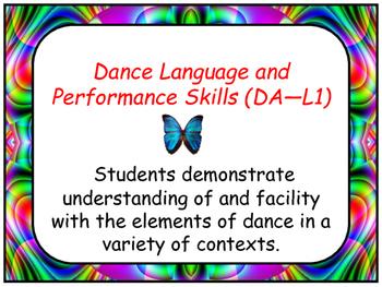 Arts Education: Dance Kindergarten I Can Statements