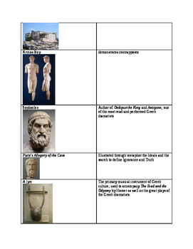 Arts & Humanities: Classical and Hellenistic Greece kinesthetic activity - KEY