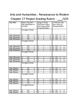 Arts & Humanities Romanticism & Realism Creation & Analysis Project