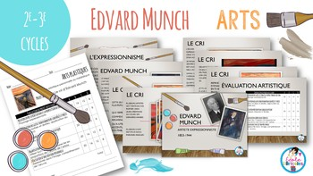 Arts-Le cri de Munch