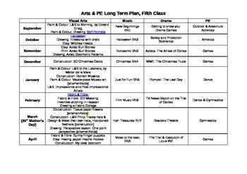 Arts & PE Long Term Plan (Grid) for 5th Class EDITABLE