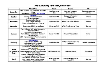 Arts & PE Long Term Plan (Grid) for 5th Class EDITABLE