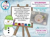 Art- Un bonhomme de neige à vol d'oiseau (snowman)