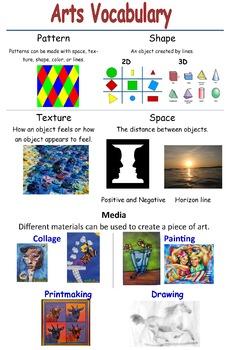 Arts Vocabulary Poster