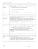 Arts of Shang Dynasty lesson plan