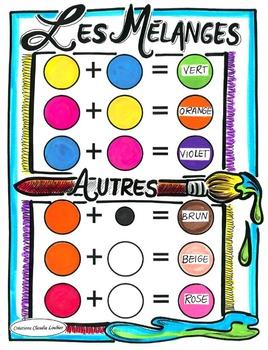 Arts plastiques: 10 exercices, TOUT le langage plastique des arts au primaire