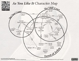 As You Like It Character Map