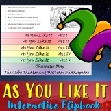 As You Like It - Interactive flipbook