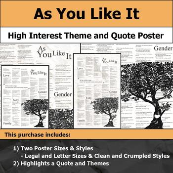 As You Like It - Shakespeare - Visual Theme and Quote Poster for Bulletin Boards