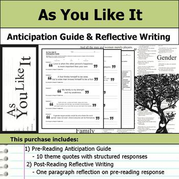As You Like It by William Shakespeare - Anticipation Guide & Reflection