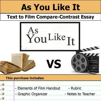 As You Like It by William Shakespeare - Text to Film Essay Bundle