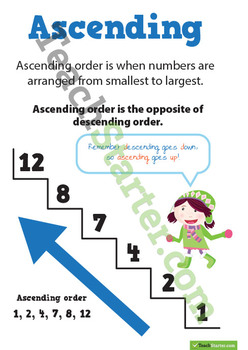 Ascending and Descending Numbers Poster