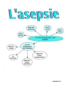 Soins Santé_Asepsie