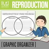 Asexual and Sexual Reproduction Venn Diagram Graphic Organizer