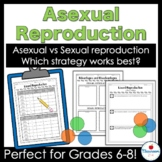 Asexual and Sexual Reproduction Whole Class Activity