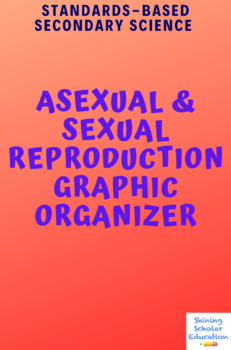 Asexual and sexual reproduction definition science