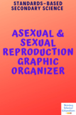 Asexual and Sexual Reproduction Graphic Organizer for Science