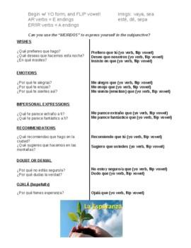 Así Se Dice 3, Chapter 1 SUBJUNCTIVE Conversation Sheet