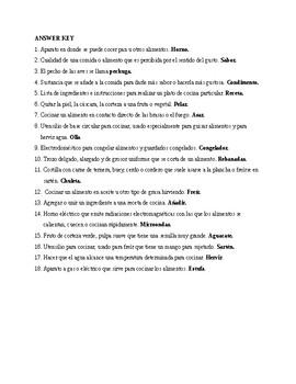 Así se dice 3. Chapter 1. Vocabulary. Exercise 1