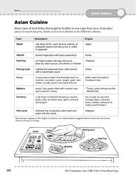 Asia: Culture: Cuisine