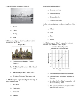 Asia Geography Test