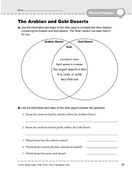 Asia: Physical Features: The Arabian & Gobi Deserts