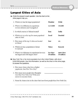 Asia: Political Divisions: Largest Cities