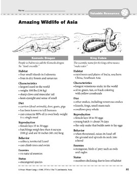 Asia: Resources: Forests: Wildlife