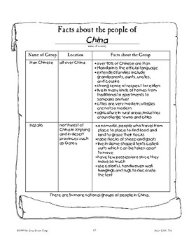 Asia: The People